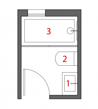 Etonnant Small Bathroom Layouts